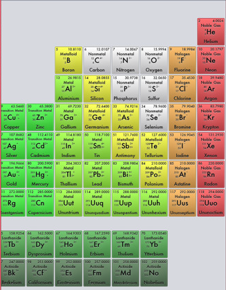 Mild elemints 2ipad app finders when you open the app for the first time you are going to see the general periodic table with minimal details if you zoom in on elements urtaz Images