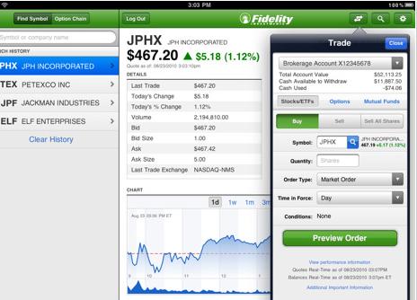 Option trading apps ipad