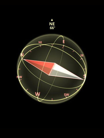 gyro compass market research pdf