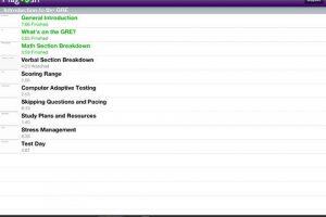 Magoosh GRE Prep for iPad