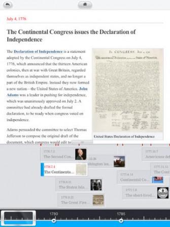 Timeline – U.S. History for iPad