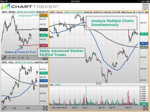 5 Awesome Stock Analysis Apps for iPadiPad App Finders