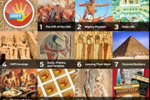 Ancient Egypt by KIDS DISCOVER for iPad