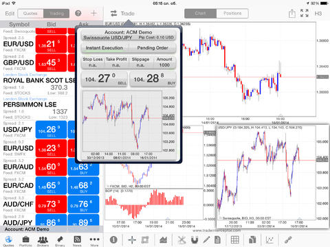 Forex currency real time