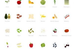 3 Food & Produce Guides for iPhone & iPad