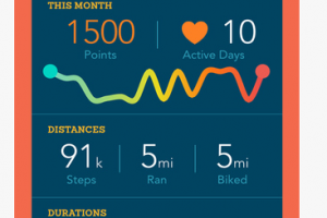 5 Awesome iPhone & iPad Apps for Fitbit Users