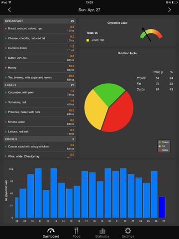 http://ipad.appfinders.com/wp-content/uploads/2014/08/low-glycemic.jpeg