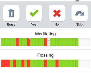 4 iPhone & iPad Apps To Track Habits