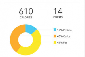 4 Fast Food Restaurant Nutrition Apps for iOS