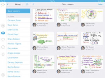 5 Interactive Whiteboard Apps for iPad