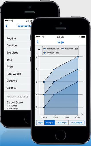 5 Gym Log Apps for iPhone & iPad